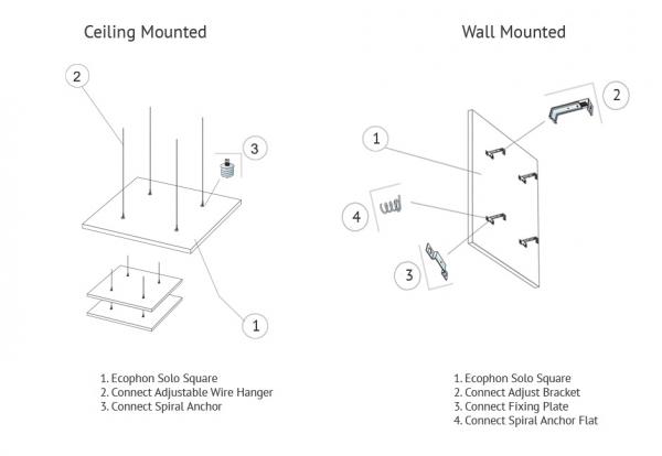 Installatoin_diagram_ecophon_solo_square