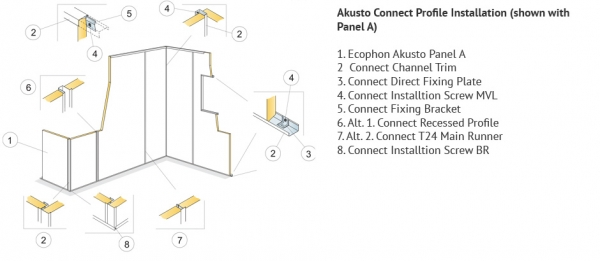 Installation_diagram_Akusto_Wall_panel_connect_profile