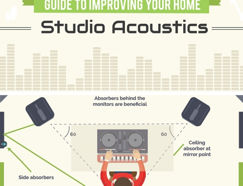 Guide To Improving Home Studio Acoustics