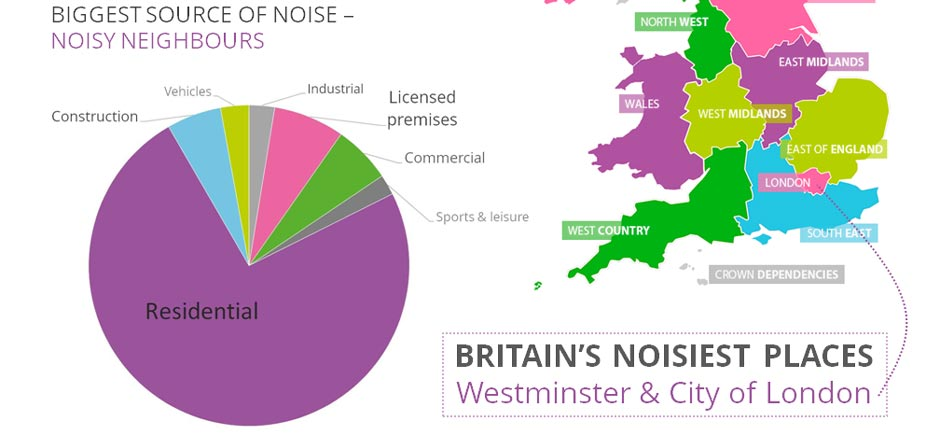 infographic of noise complaints in the UK