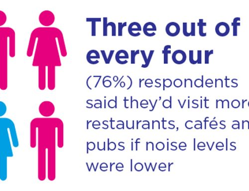 Taking Noise Off The Restaurant Menu, With Action On Hearing Loss