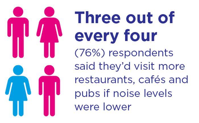speak easy campaign statistic