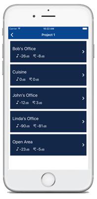 SmartSMS-NET app mock up